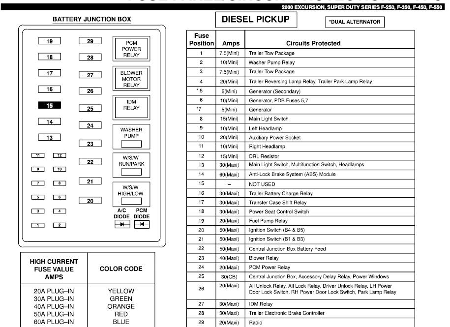 🏆 [DIAGRAM in Pictures Database] 2004 Ford F450 Fuse Panel Diagram Just  Download or Read Panel Diagram - 10.280.FORUM.ONYXUM.COMComplete Diagram Picture Database - Onyxum.com